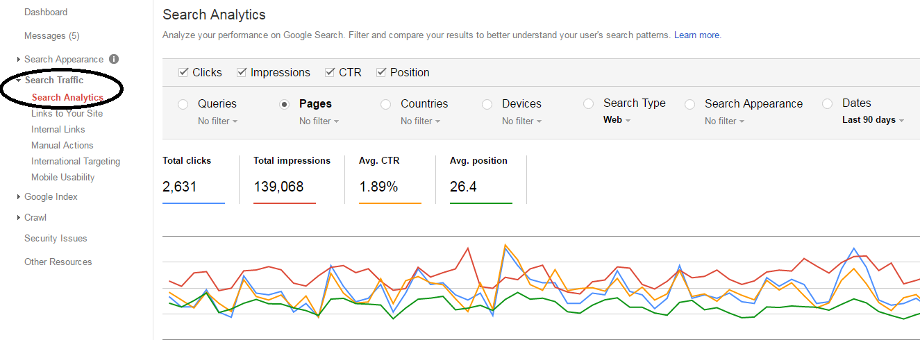 Google Search Console - Mark Scheets